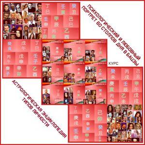Психологический и любовный портрет 60 столпов Дня в Бацзы: Астрологическая Энциклопедия Типов Личности